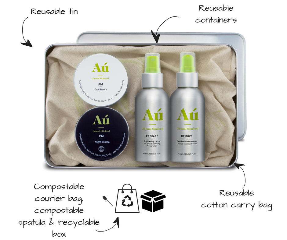 Au Natural Skinfood Starter Kit - Sustainable Skincare