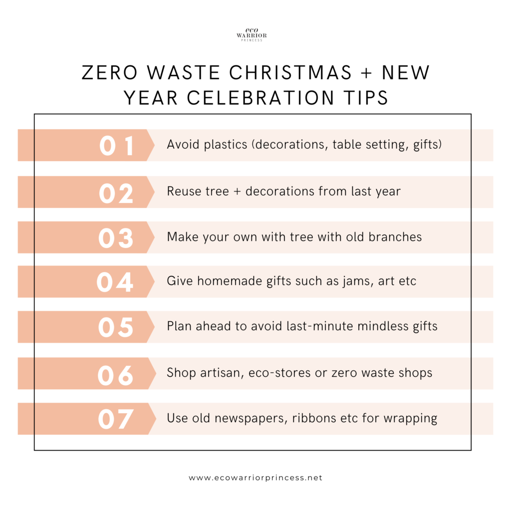 Zero Waste Christmas and New Year Celebration Tips.png